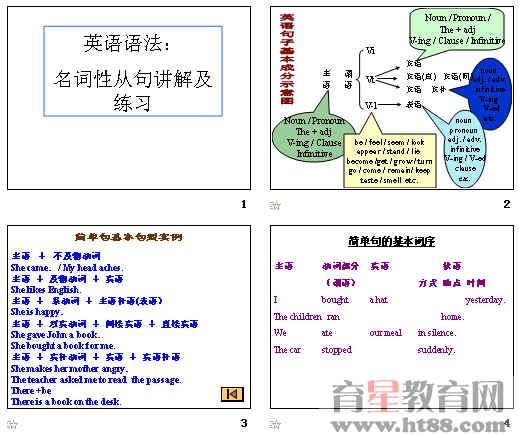 名词性从句例句100句_宾语从句例句100句翻译_非谓语动词例句100句