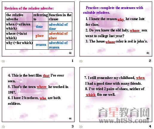 高中英语定语从句与同位语从句的区别ppt