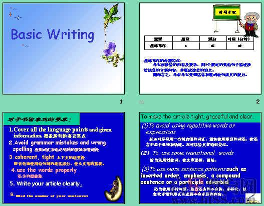 共27张,多种写作方法的指导,简单有效,步骤清晰,很实用的写作课件.