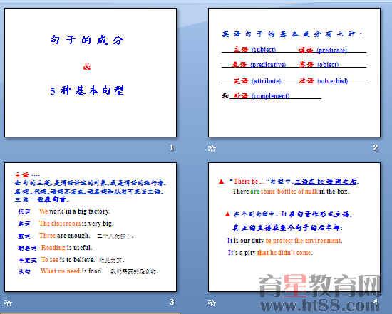 英语句子的成分:5种基本句型ppt