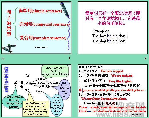 高三英语句子的三种类型课件ppt
